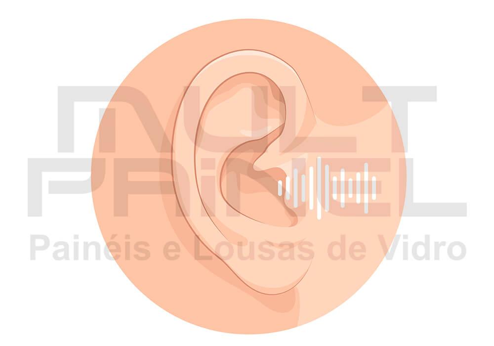 Comunicação com Lousa de Vidro - Pessoas Visuais, Auditivas ou Cinestésicas